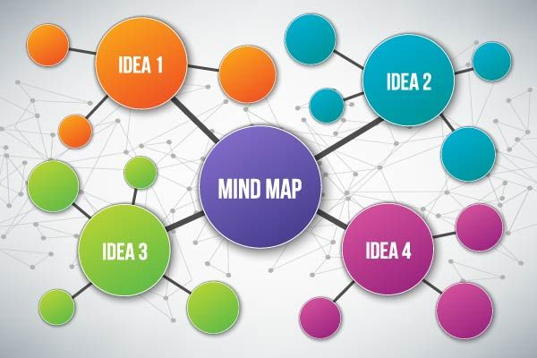 Mind mapping template