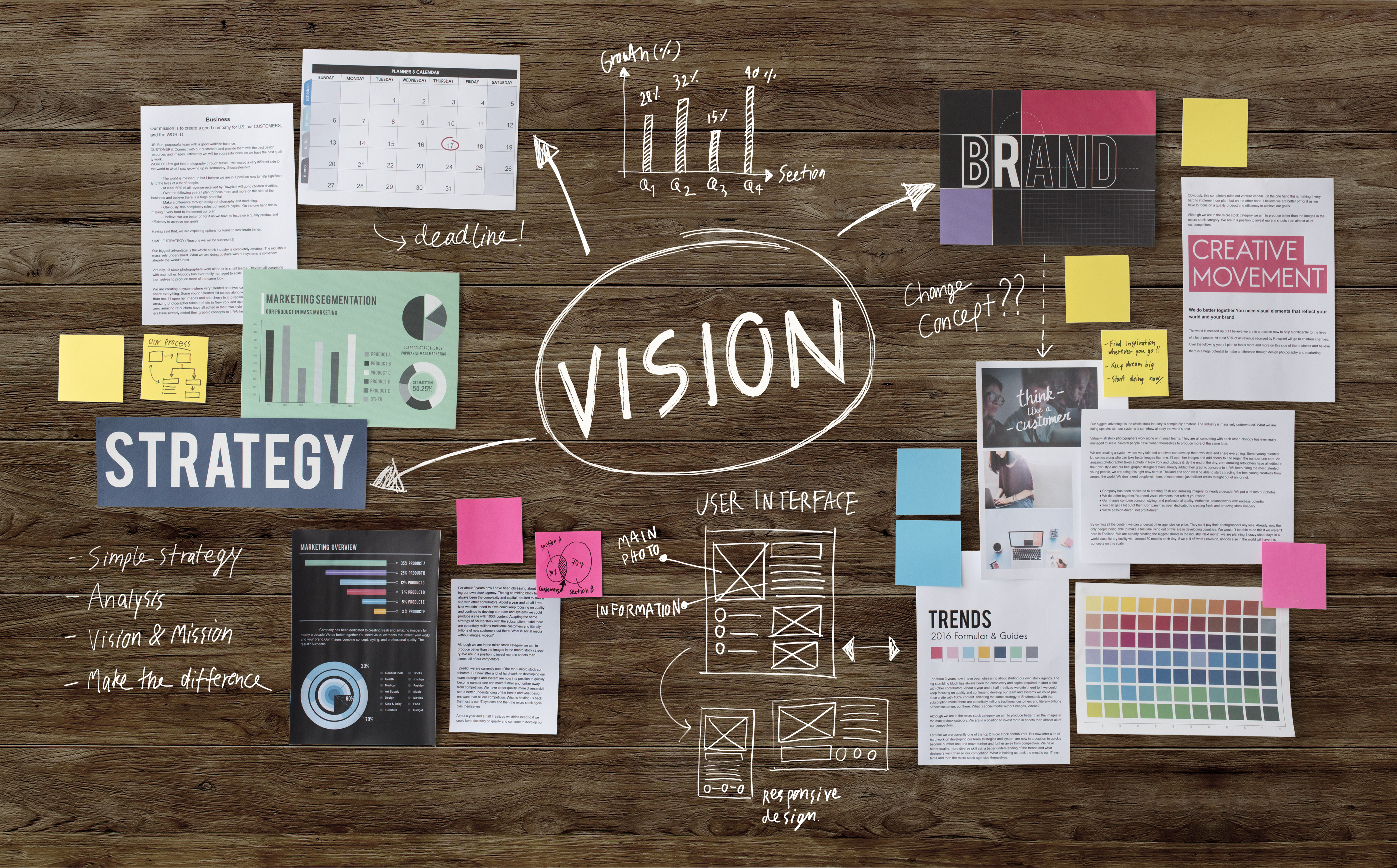 Organize your ideas for your vision board
