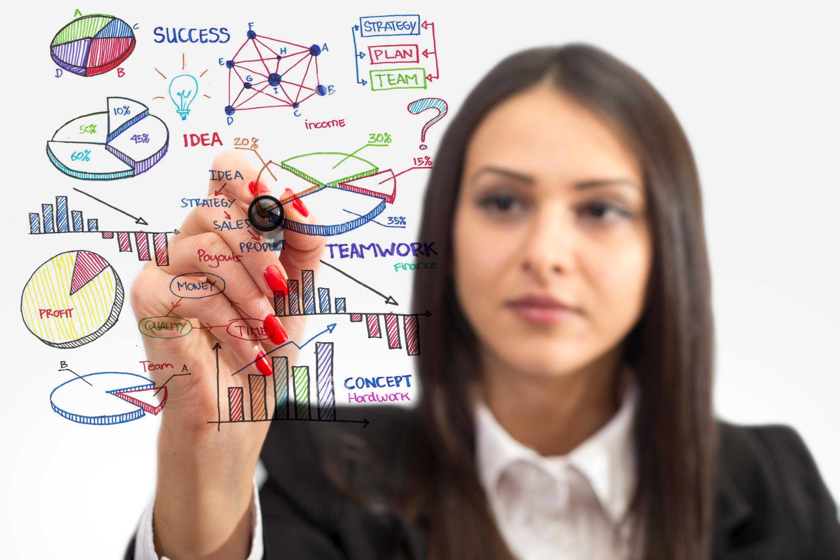 Harness creativity through focus